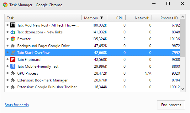 chrome-task-manager-1
