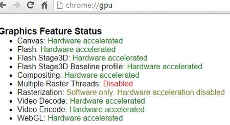 webgl-hardware-acceleration